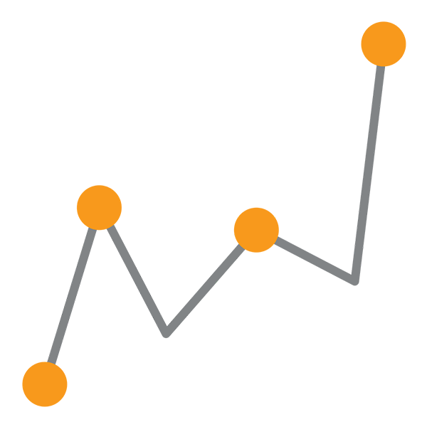 Insights and measurement